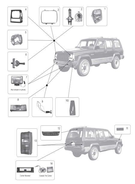 Lamps - Cherokee XJ (84-01) | Crown Automotive Sales Co | 1998 Jeep Cherokee Xj Tailgate Wiring |  | Crown Automotive